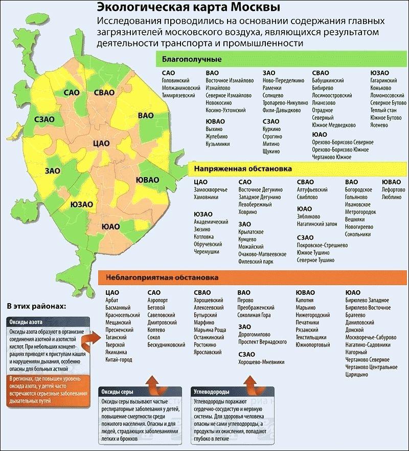 Изображение - Рейтинг экологически чистых районов москвы faq-rQET5u5q4y