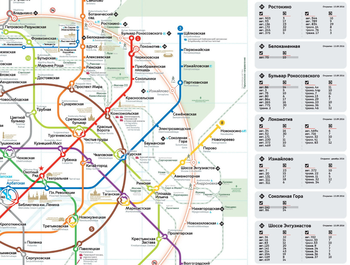 Станция метро бутырская на схеме метро